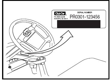 Vin Number Location On Golf Cart on club car ds parts diagram