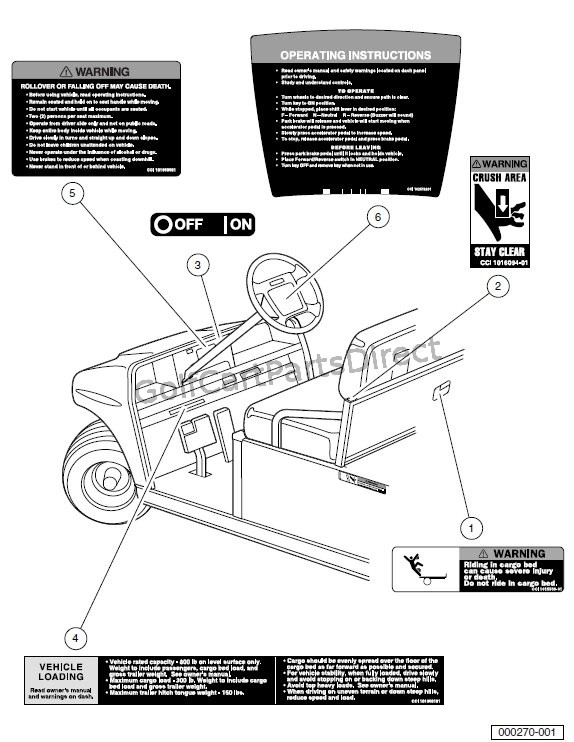 DECALS – TURF/CARRYALL 1 GASOLINE AND ELECTRIC VEHICLES