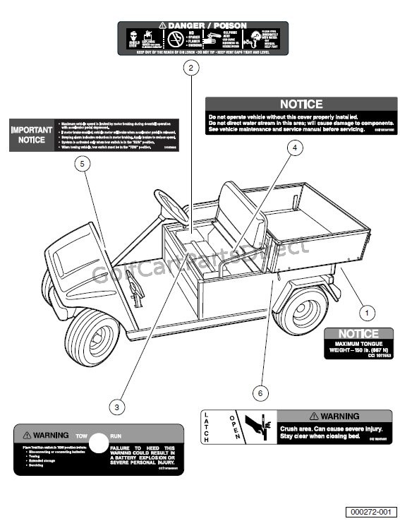 DECALS – TURF/CARRYALL 1 IQ SYSTEM VEHICLES