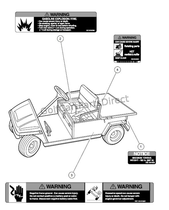 DECALS – TURF/CARRYALL 2 GASOLINE VEHICLES