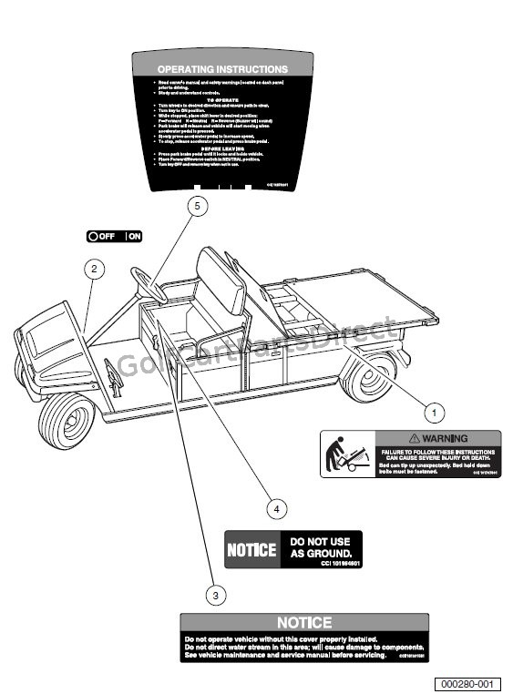 DECALS – CARRYALL 6 POWERDRIVE VEHICLES, CONTINUED