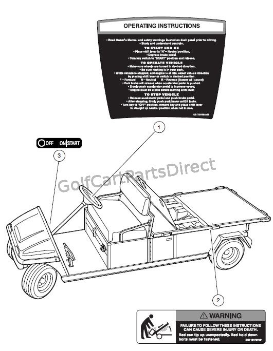 DECALS – CARRYALL 6 GASOLINE VEHICLES, CONTINUED