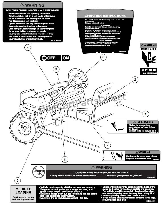 DECALS – TURF/CARRYALL 252 AND 2 XRT