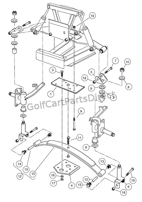 FRONT SUSPENSION, LOWER � TURF/CARRYALL 6 VEHICLES