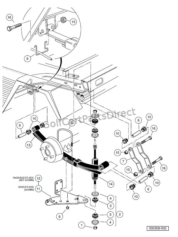 Club Car Turf Carry All 2 Wiring Diagram - Wiring Diagrams Place