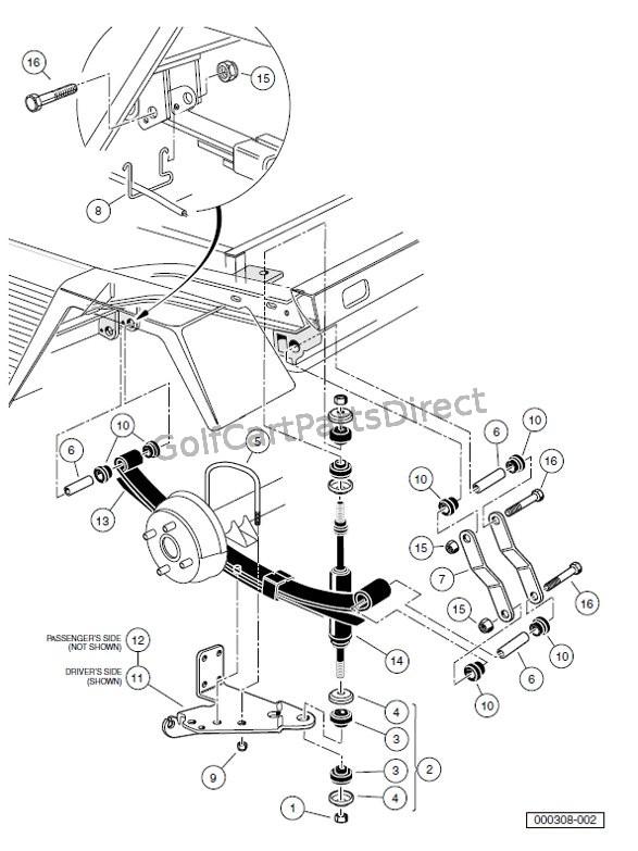 rear suspension  u2013 gasoline turf  carryall 2  carryall 2