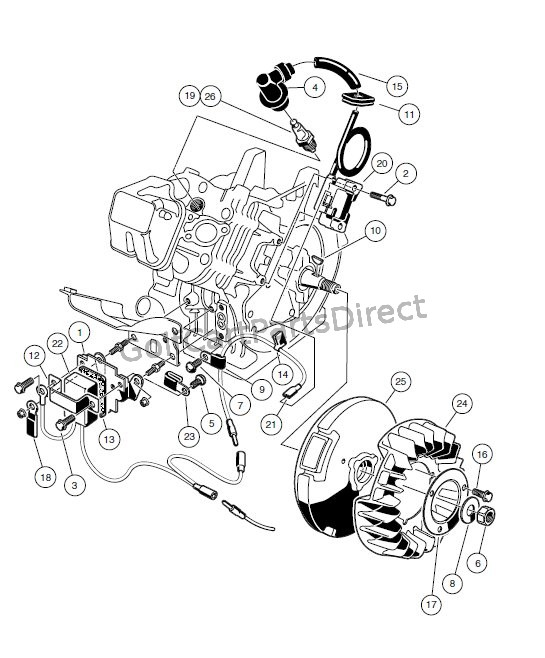 engine - fe290 engine  u2013 ignition components and flywheel