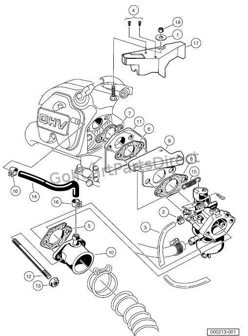 Carburetor Installation Fe290 Club Car Parts Amp Accessories