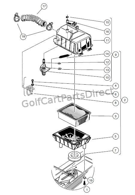 Air Box And Intake Hose