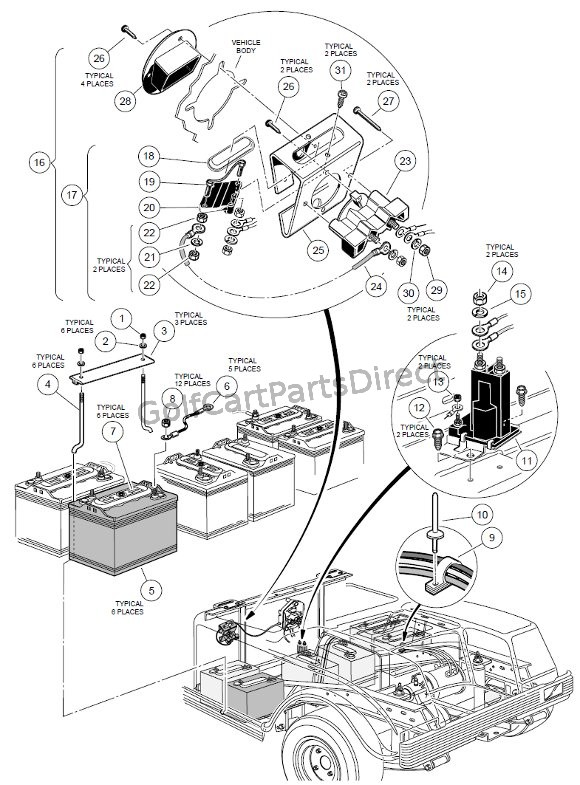 520  Gas Club Car Golf Cart Wiring Diagram on