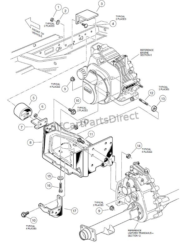 Image Result For Golf Cart Motor