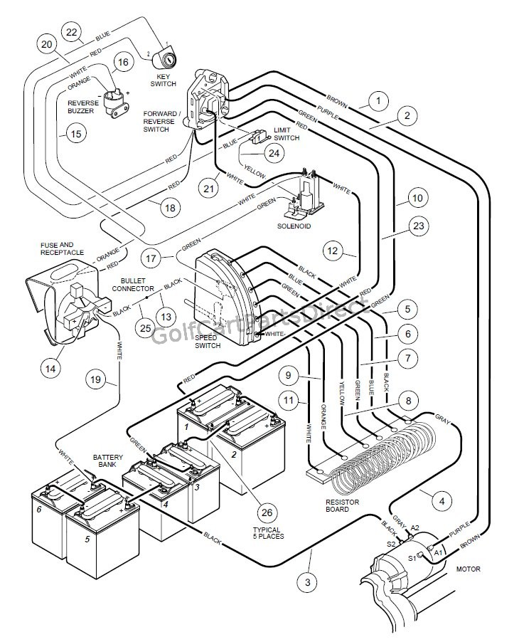 1998 1999 club car ds gas or electric golfcartpartsdirect Electric Car Wiring Diagram