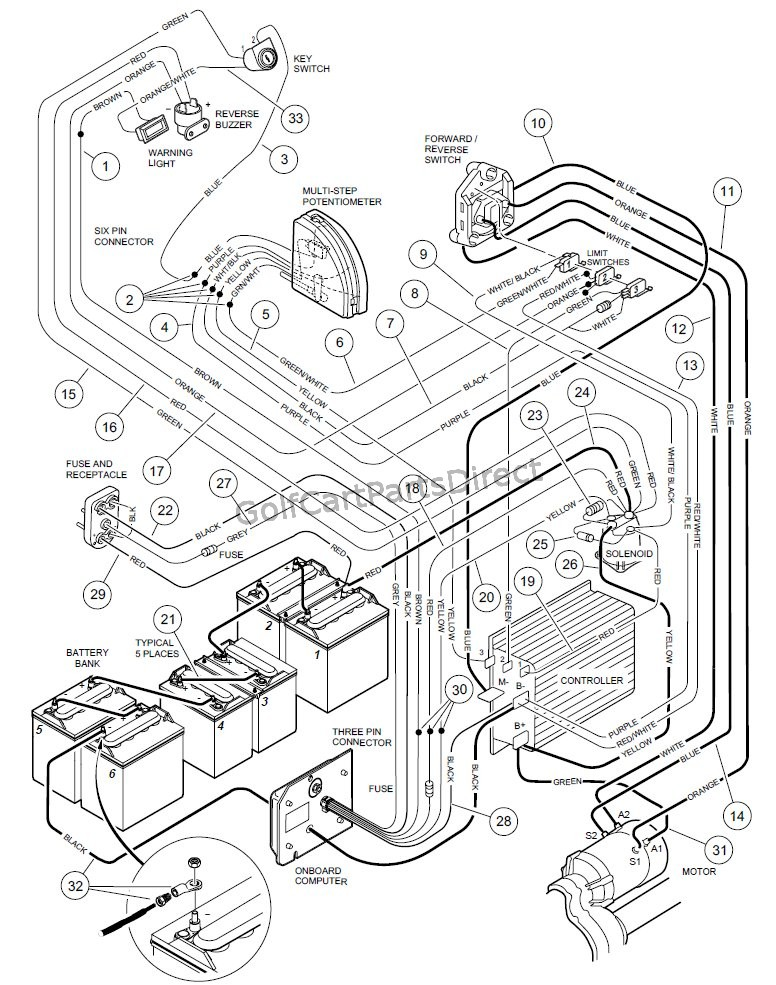 club car circuit diagram wiring - 48v - golfcartpartsdirect 2000 club car wiring diagram 48 volt