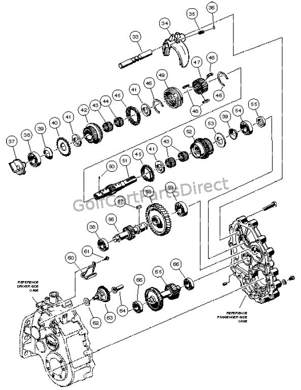 UNITIZED TRANSAXLE - GASOLINE VEHICLE � PART2