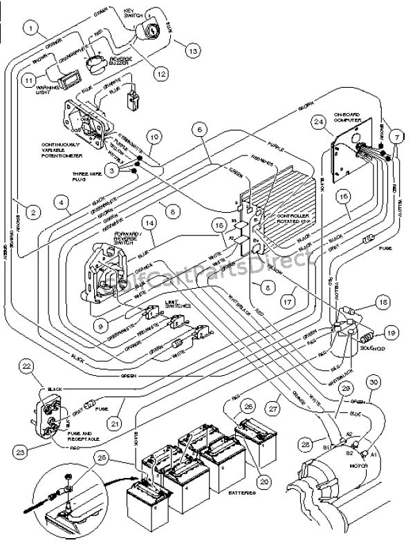 48v Club Car Carryall Battery Wiring Diagram - Wiring ...