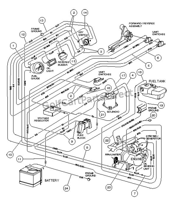 1996 club car carry all wiring diagram 1996 club car ds 48v wiring diagram wiring, gasoline vehicle - carryall i - golfcartpartsdirect #9