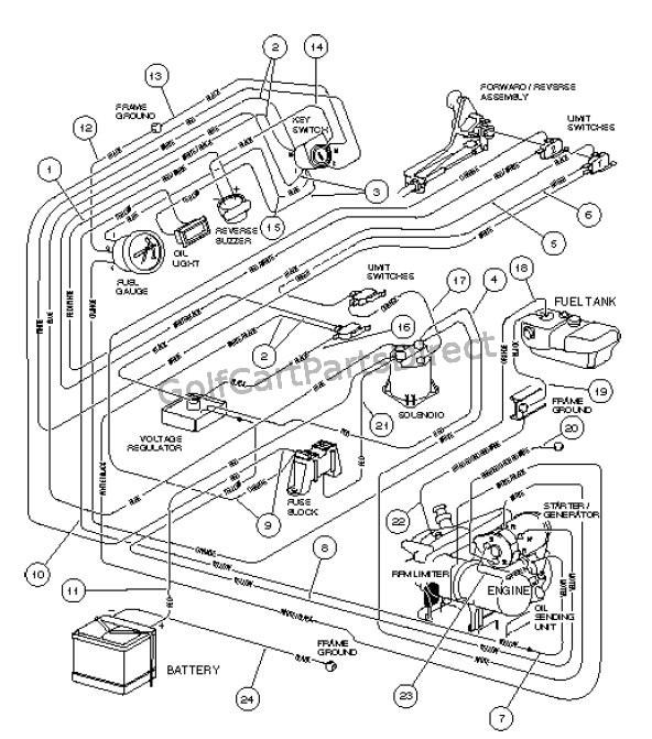 Club Car Wiring Diagram | Wiring Diagram Gas Club Car Wiring Diagram Carry All on