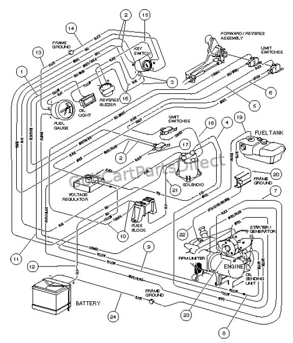 WIRING, GASOLINE VEHICLE - CARRYALL II