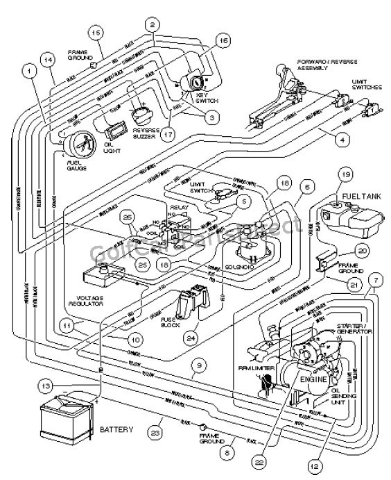 club car ds gas wiring diagram today diagram database Club Car 36V Batteries Diagram