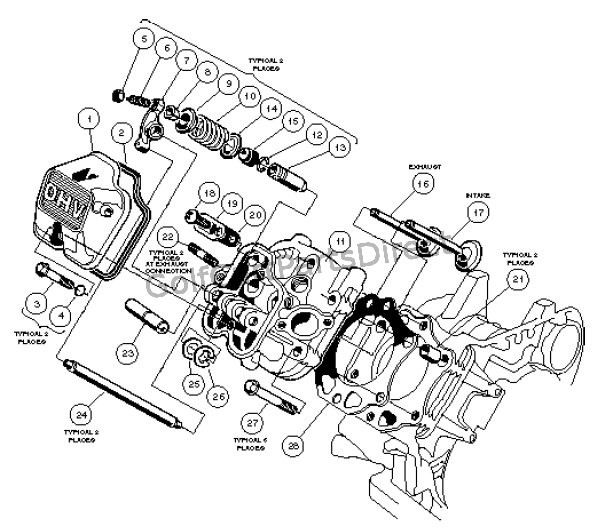 FE 290 Engine � Carryall 1 & 2 � Part 4