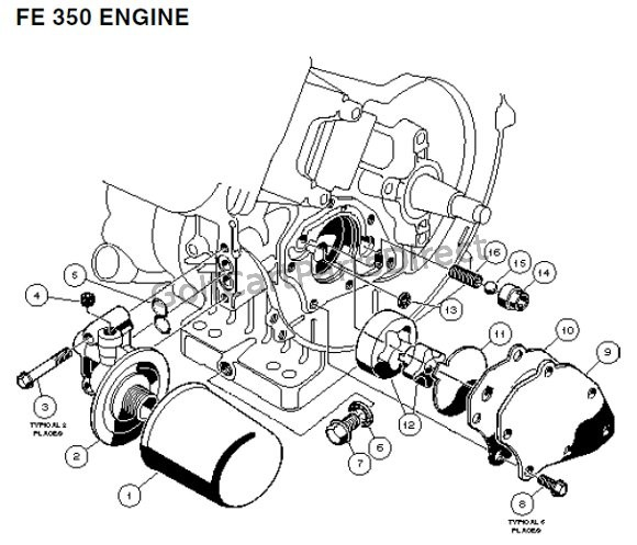 FE 350 Engine - Carryall 2 plus and 6 � Part 3