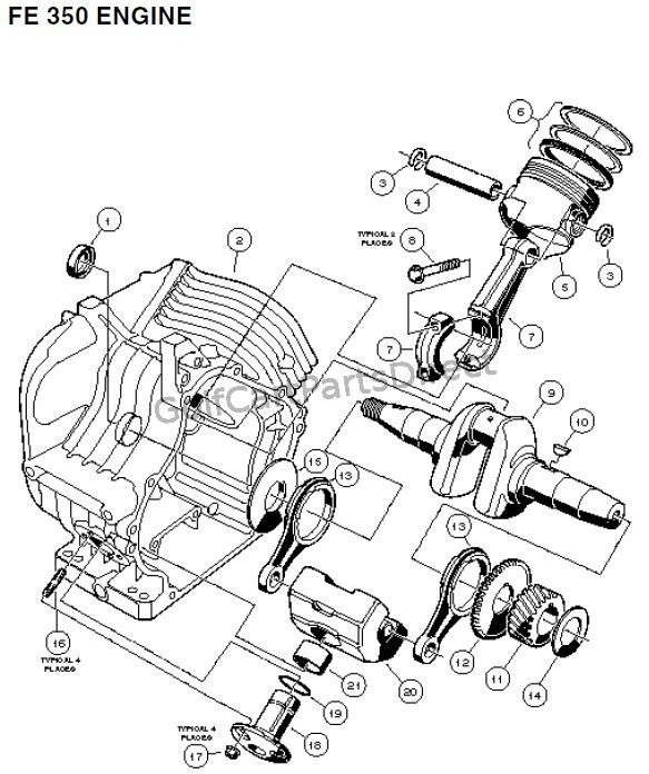 Fe 350 Engine - Carryall 2 Plus And 6  U2013 Part 6