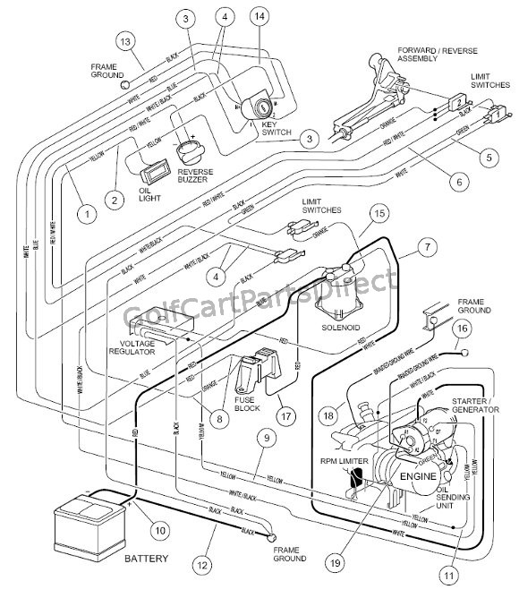 club car kawasaki engine wiring diagram  2000 wrangler