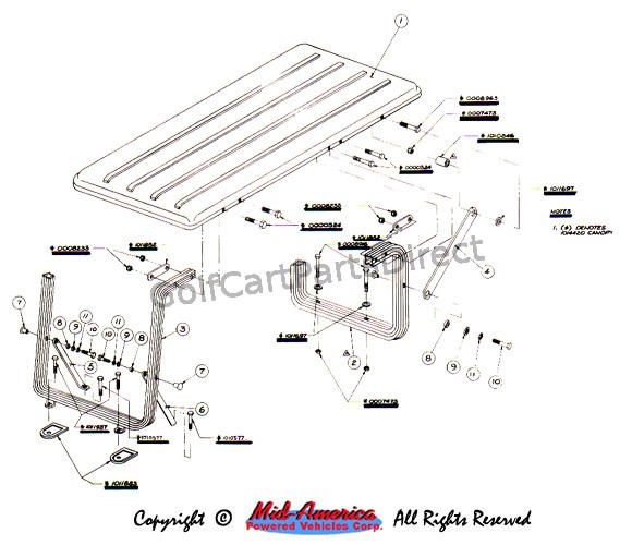 Image Result For Utility Golf Cart Accessories
