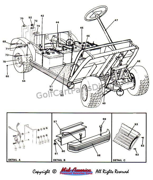 1984-1991 club car ds electric