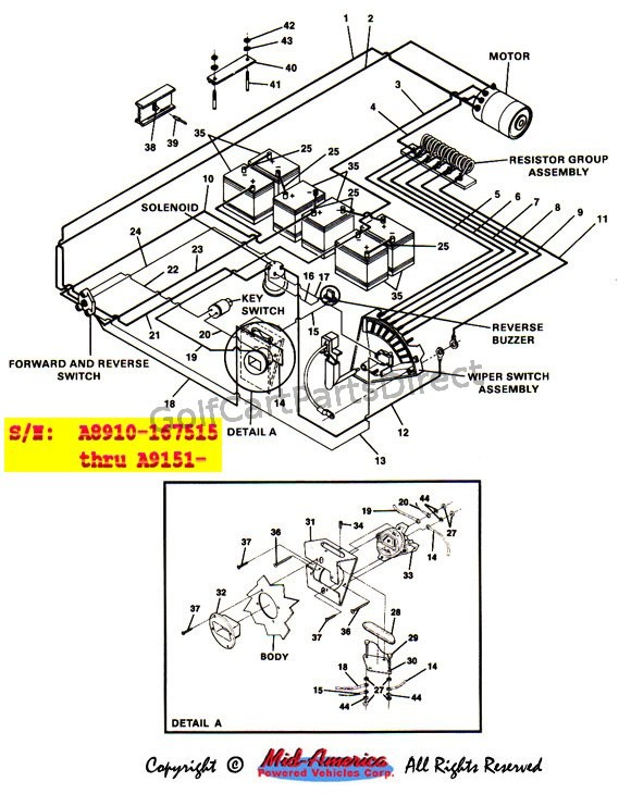c1_wiring2  Gas Club Car Golf Cart Wiring Diagram on