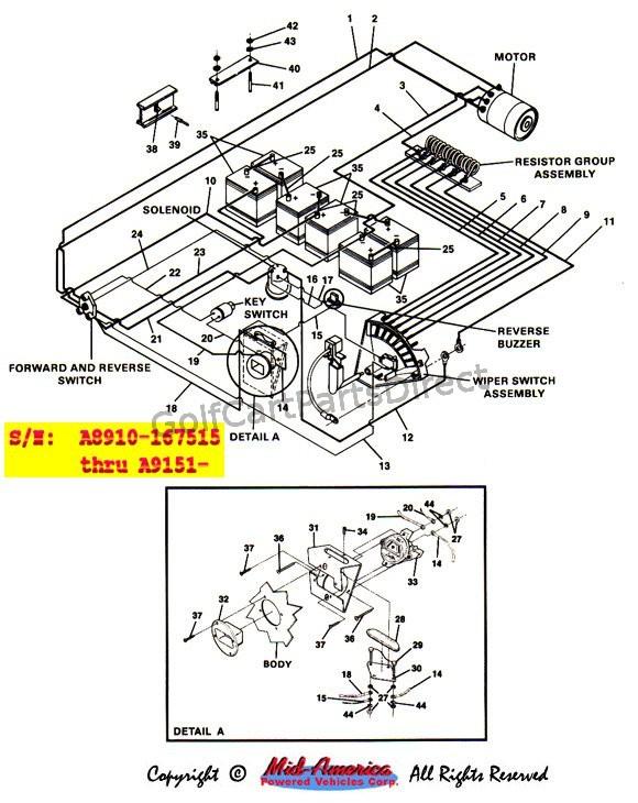 1984 1991 club car ds electric golfcartpartsdirect. Black Bedroom Furniture Sets. Home Design Ideas