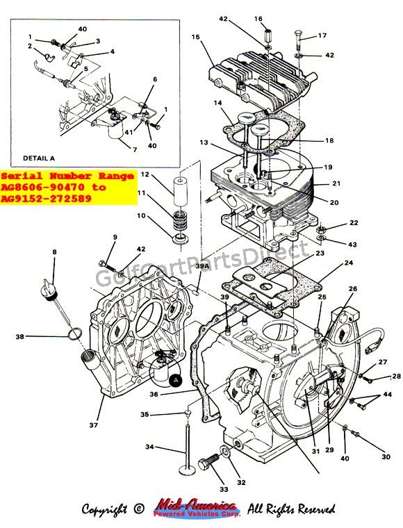 kawasaki golf cart engine diagram and wiring diagram. Black Bedroom Furniture Sets. Home Design Ideas