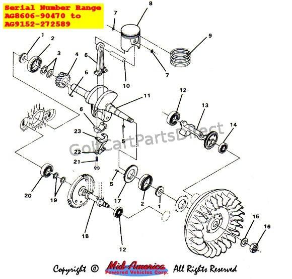 1984-1991 Club Car Ds Gas