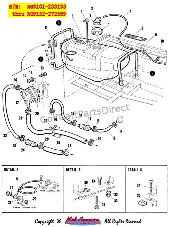 1984 1991 club car ds gas golfcartpartsdirect 20000 Yamaha Gas Golf Cart Wiring Diagram