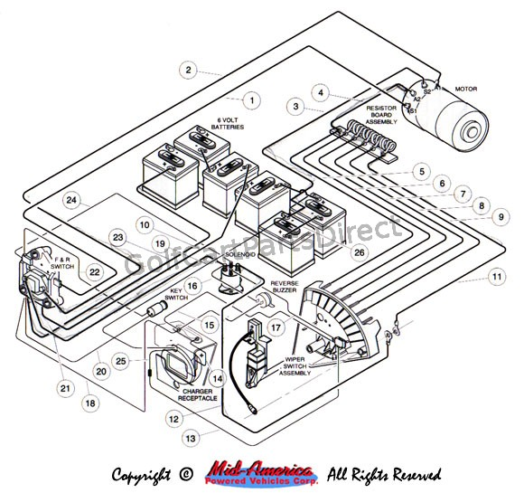 1992-1996 club car ds gas or electric - club car parts ... 36 volt club car wiring diagram charge indicators