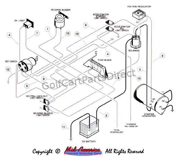 1992 1996 club car ds gas or electric golfcartpartsdirect Club Cart Battery Wiring Diagram