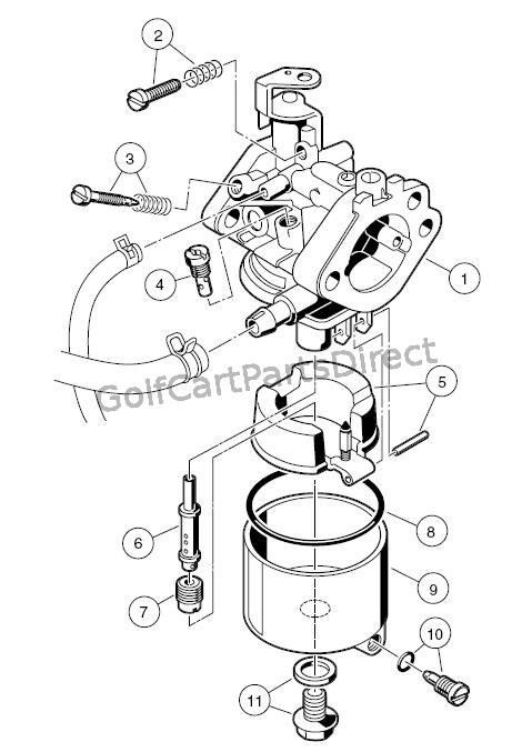1997 club car gas ds or electric golfcartpartsdirect. Black Bedroom Furniture Sets. Home Design Ideas