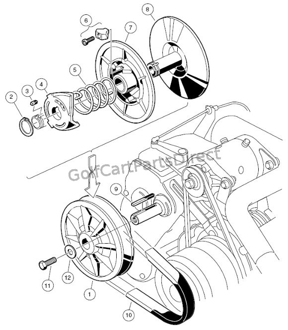 harley davidson golf cart clutch diagram