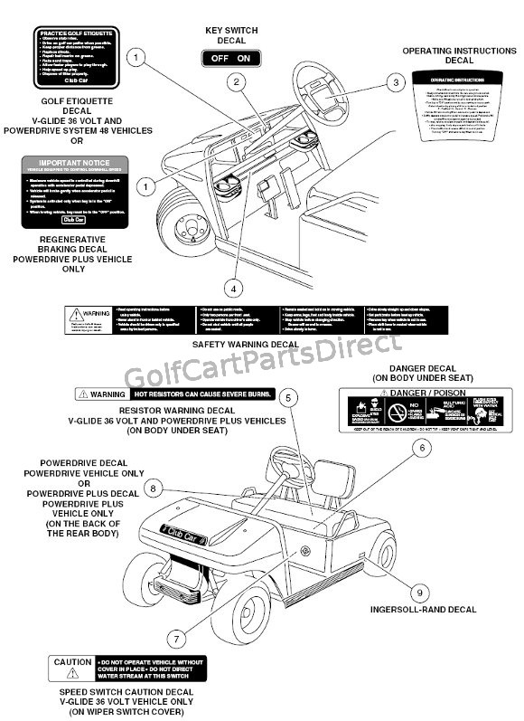 golf cart engine diagram with 194 on 6803 Wiring Problem Cushman additionally Electrical further Harley Ultra Wiring Diagram together with Ford New Holland 5640 6640 7740 7840 8240 8340 Tractor Manual Fo 48 as well 108160 Trying Identify Cart.