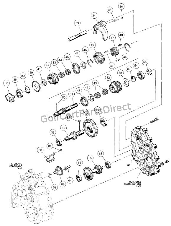 Unitized Transaxle - Gasoline Part 2