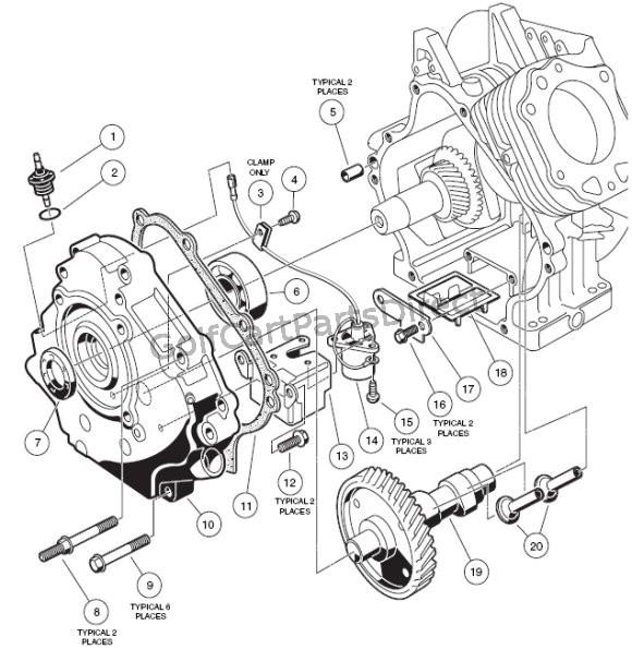 engine - part 5