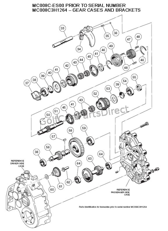 C Transaxle Part on club car front suspension parts diagram