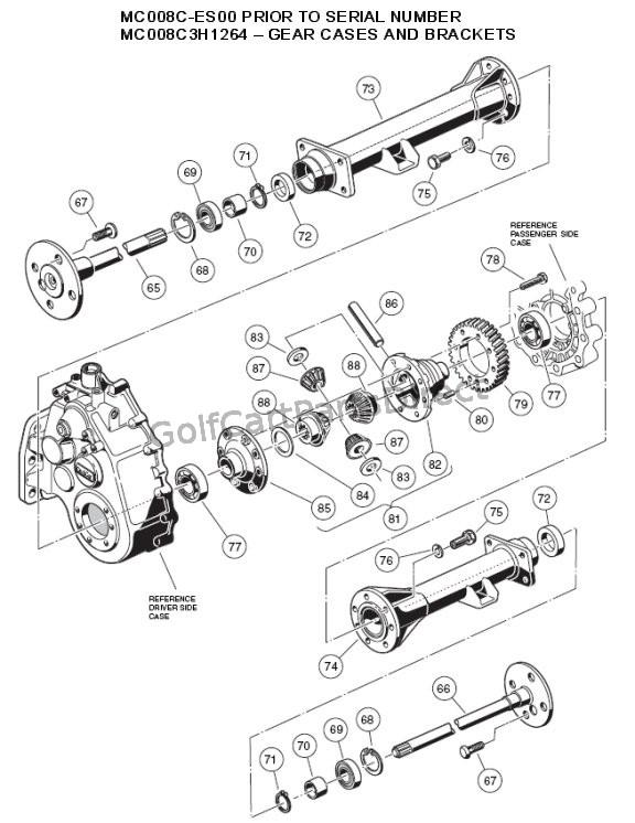 wiring diagram for a club car golf cart 1988