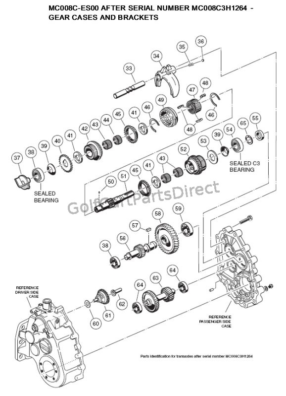 Transaxle Part 5