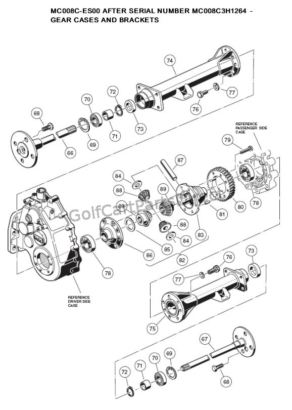 Transaxle Part 6