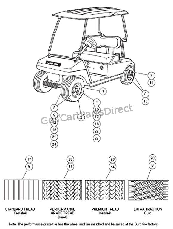 2000 2005 club car ds gas or electric golfcartpartsdirect. Black Bedroom Furniture Sets. Home Design Ideas
