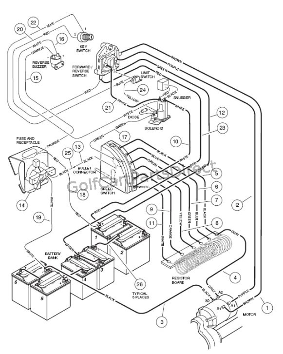 1998 Club Car Golf Cart Wiring Diagram