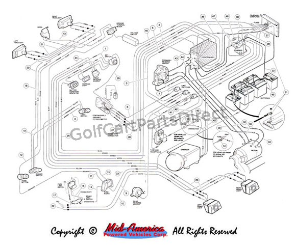 club car carryall 1 wiring diagram carryall wiring diagram 1992-1996 carryall 1, 2 & 6 by club car - club car parts ...